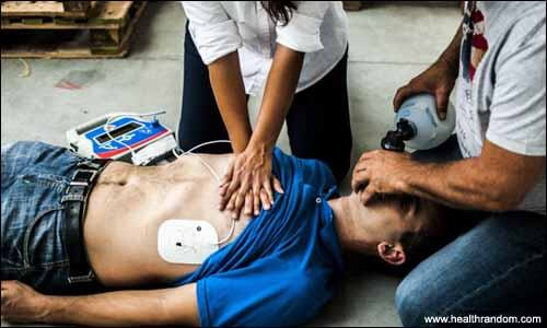 Timing device for cpr